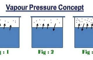 Importance of vapour pressure